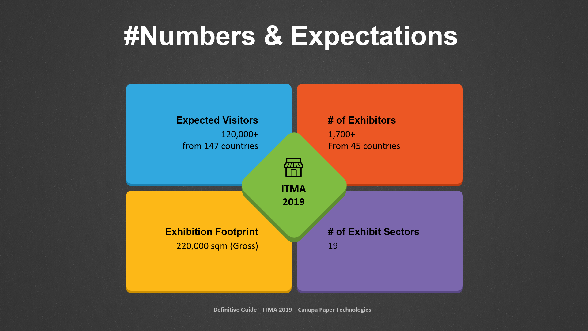 ITMA 2019 barcelona numbers and expectations Canapa Paper